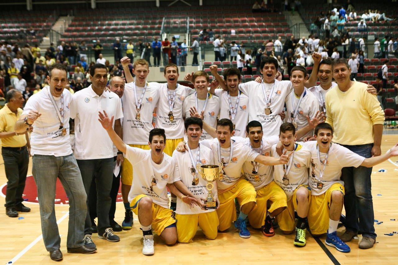 הגרלת גביע המדינה לנוער ולנערים