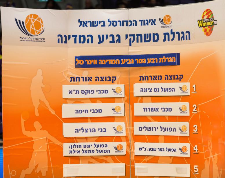 """נקבעו משחקי גביע המדינה ווינר סל בשלב רבע הגמר: ירושלים תארח את הרצליה, מכבי ת""""א תתארח בנס ציונה"""