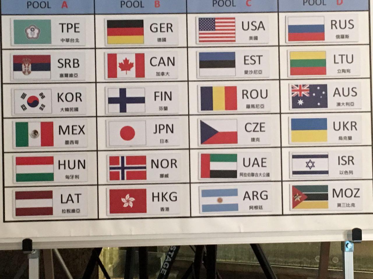 נבחרת ישראל לאוניברסיאדה עם רוסיה, ליטא, אוסטרליה , אוקראינה ומוזמביק
