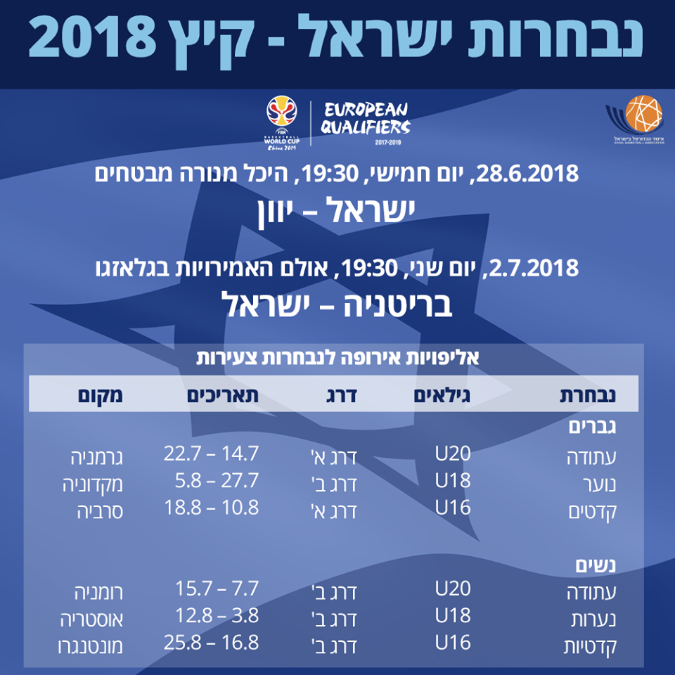 קיץ חם לנבחרות ישראל