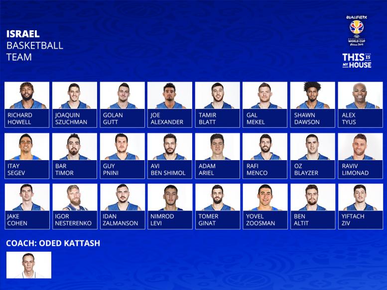 24 שחקנים בסגל הנבחרת לחלון המשחקים קרוב. גוט ואריאל זומנו לראשונה