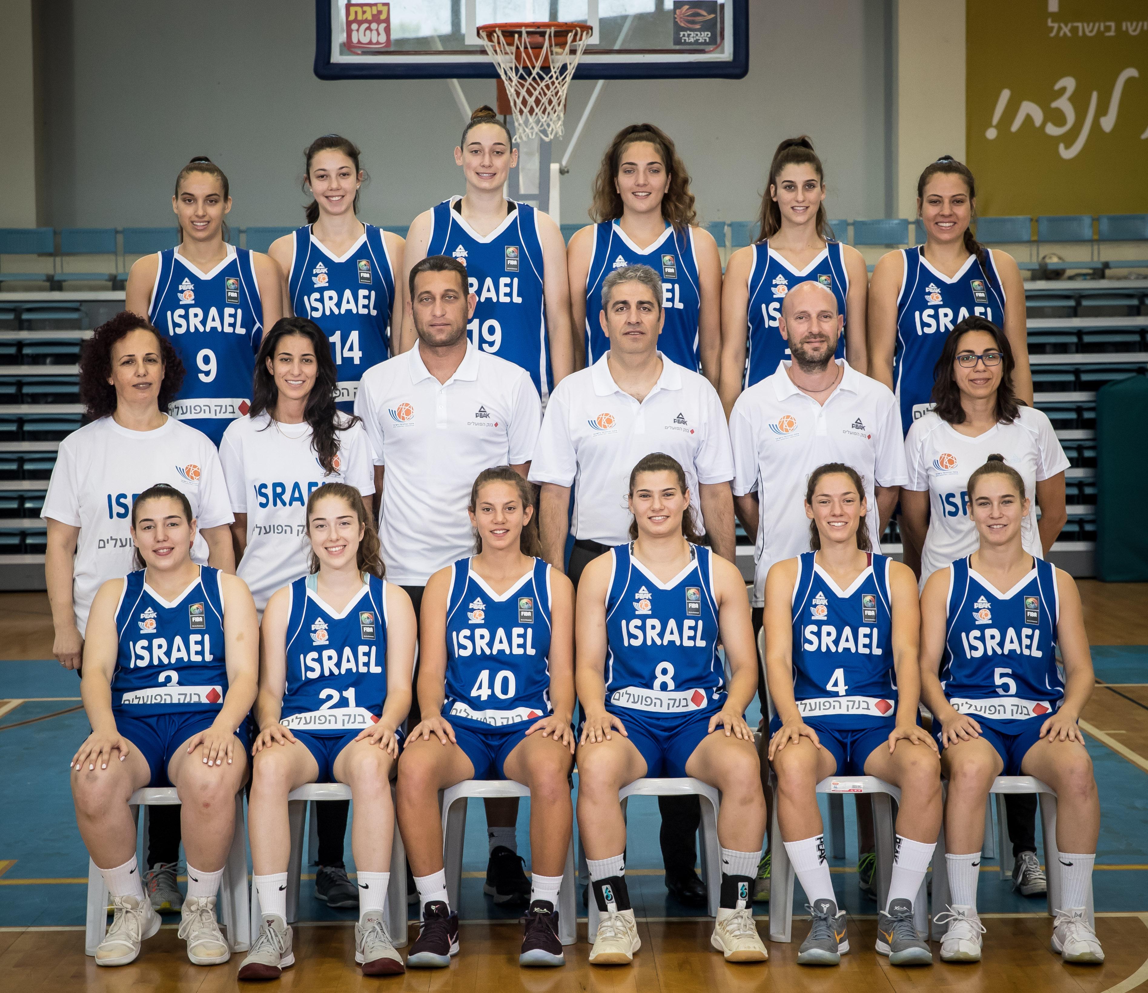 עתודה נשים לאליפות אירופה. רבי: רוצים לנצח את הטורניר