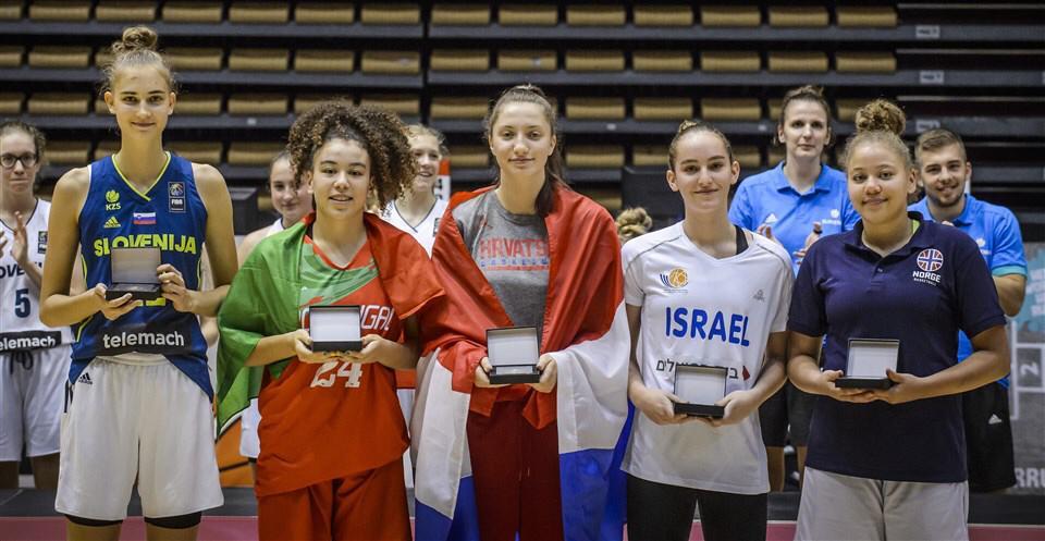 נבחרת הקדטיות סיימה את אליפות אירופה דרג ב' במקום ה-11, רינת נבחרה לחמישיית הטורניר