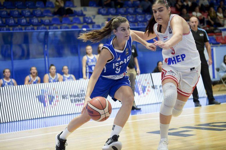 נבחרת העתודה נשים: ניצחון על קרואטיה; סיימה במקום ה-5 באליפות אירופה דרג ב'