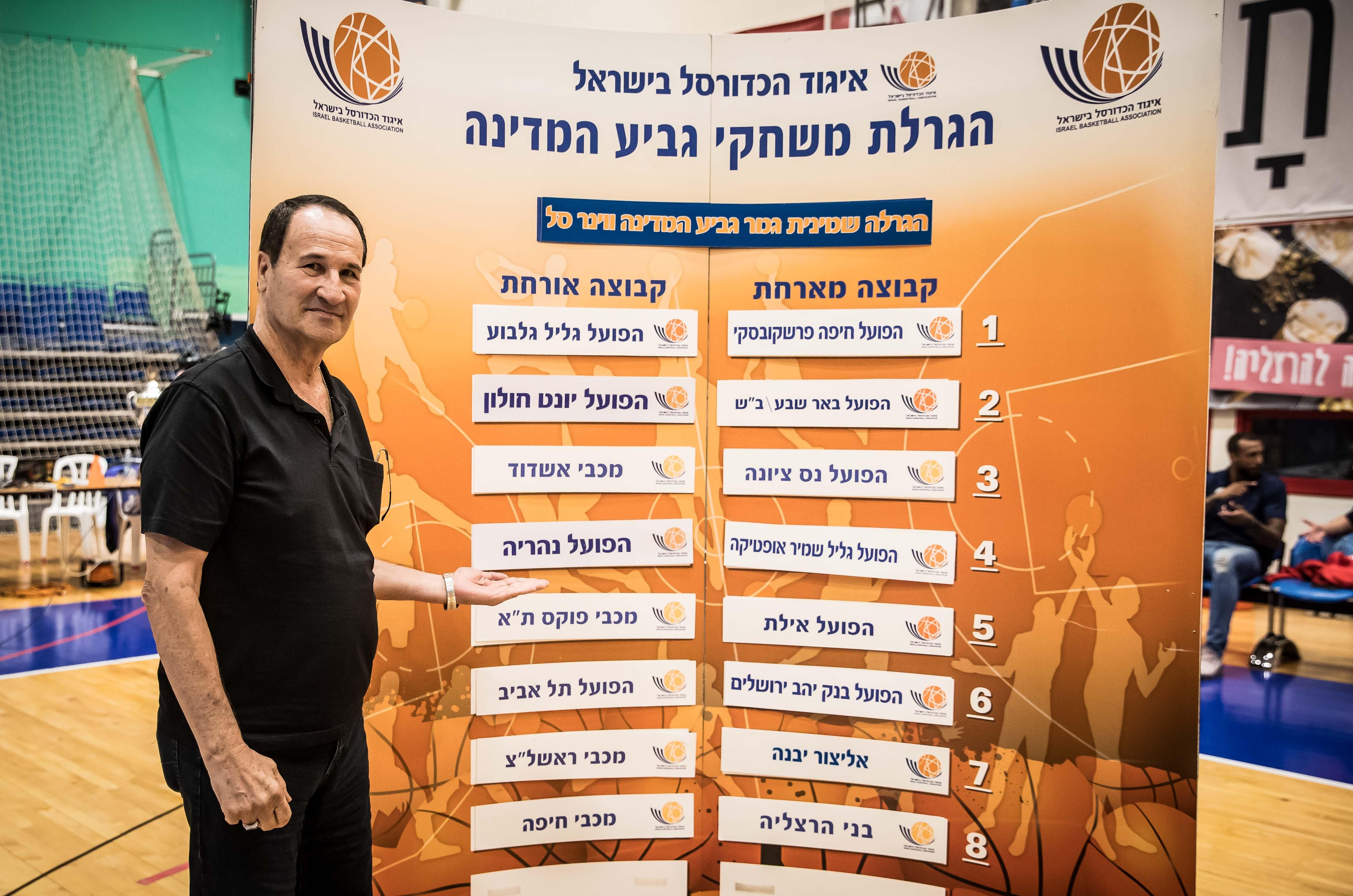 נקבע לוח משחקי שמינית גמר גביע המדינה