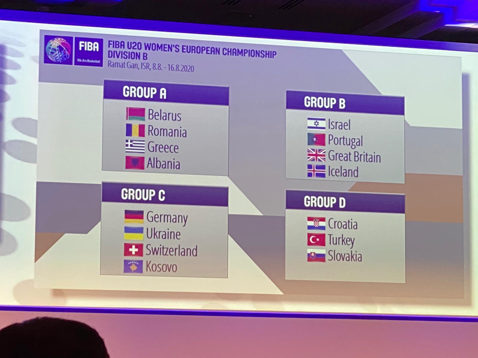 הגרלת הנבחרות הצעירות. העתודה אלופת אירופה עם קרואטיה, גרמניה ואוקראינה